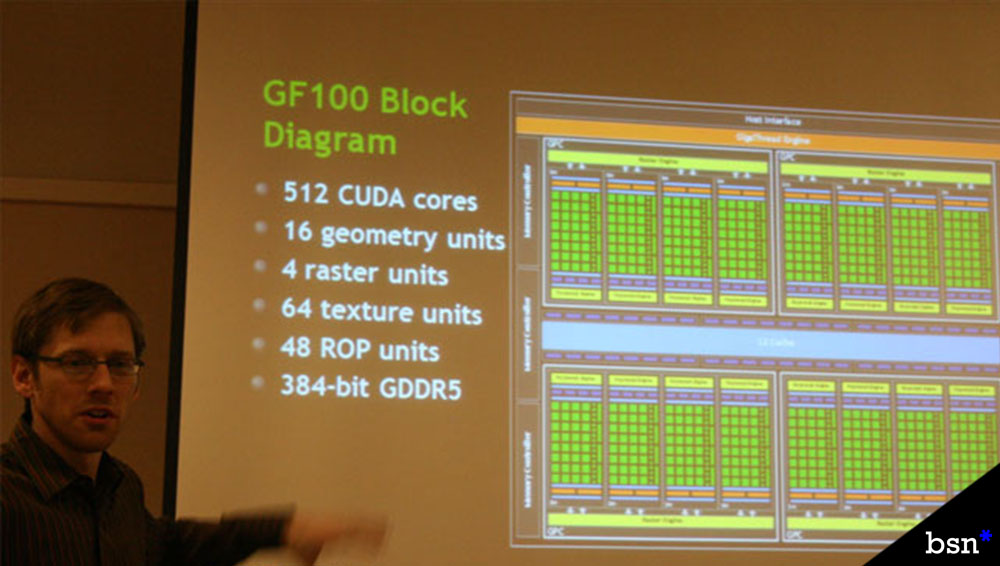 Gefore GTX 480 has 480 cores
