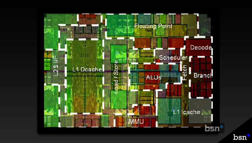 1st Silicon with NVIDIA Project Denver is an 8-Core ARM, 256 CUDA Core APU