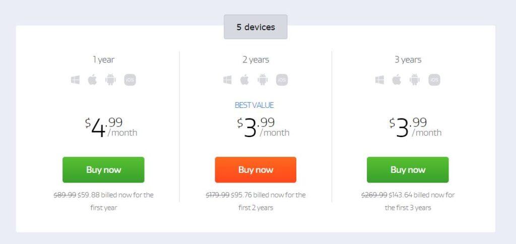 AVG Secure VPN Prices